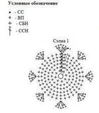 Схема вязания мыска