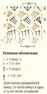 Условные обозначения и схема вязания манжета
