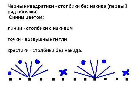 Схема вязания каймы манжета