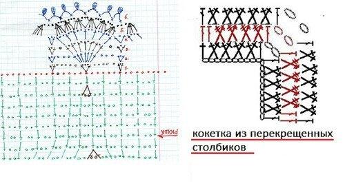 Схемы вязания кокетки и волана