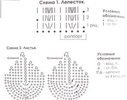 Схема вязания элементов