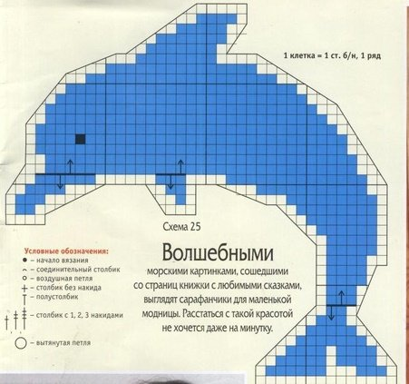 Схема вязания дельфинчика