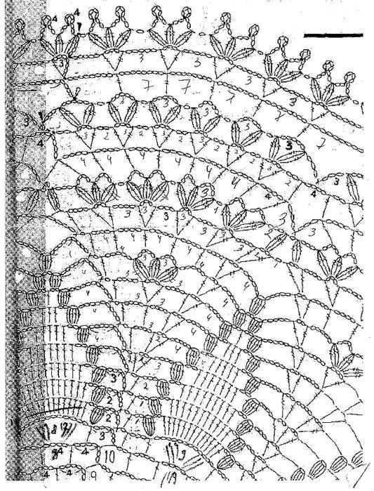 Схема вязаного крючком детского платья воланами