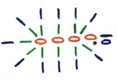 Схема вязания глазок солнышка
