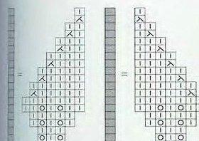 Продолжение схемы вязания №1 (листики)