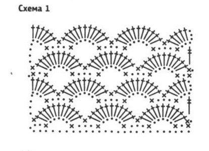 Схема вязания 1.