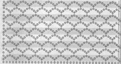 Схема вязания сетки из арочек