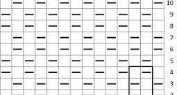 Схема вязания жемчужного узора