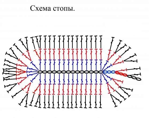 Крючок узоры техника вязания