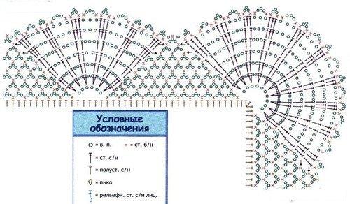 Схема вязания каймы