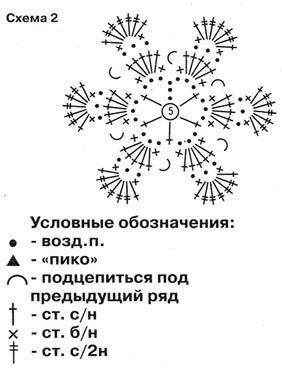 Схема вязания цветков