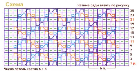 Схема вязания основного узора