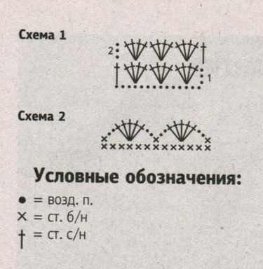 Схема вязания и обвязка