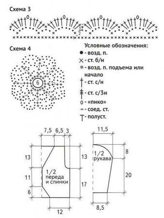 Схема вязания броши и обвязки
