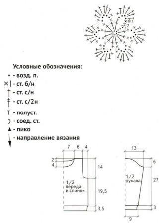 Выкройка, схема вязания цветов, условные обозначения