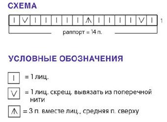 Схема вязания веерного узора