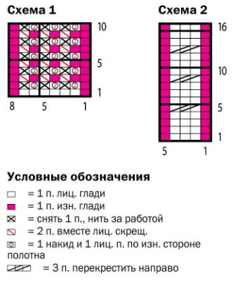 Схемы вязания и условные обозначения