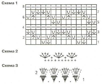 Схема вязания ажурного узора