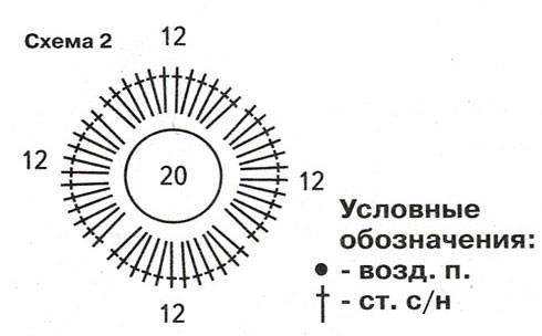 Схема вязания спасательного круга