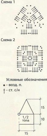 Схемы вязания мотивов
