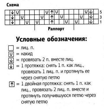 Схема вязания жаккарда и условные обозначения
