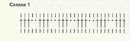 Схема вязания рапашонки