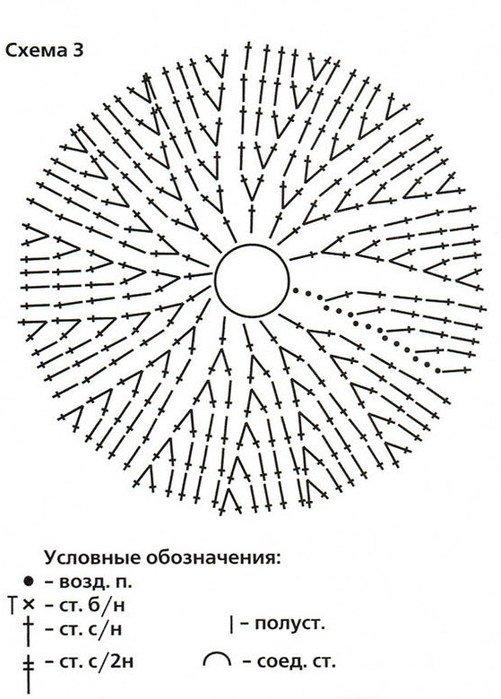 вязаные чепчики схемы фото
