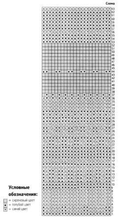 Схема жаккардового вязания