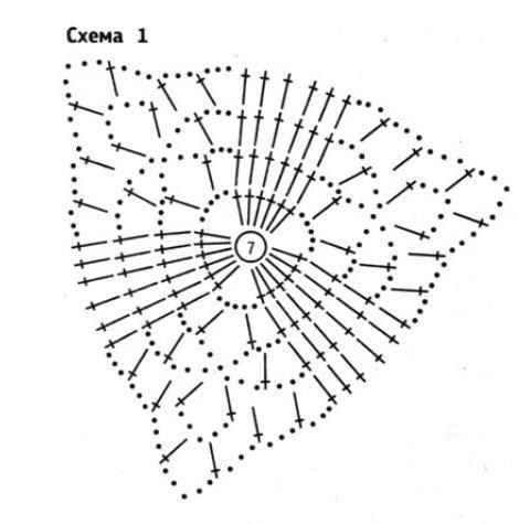 Схема вязания чашечки