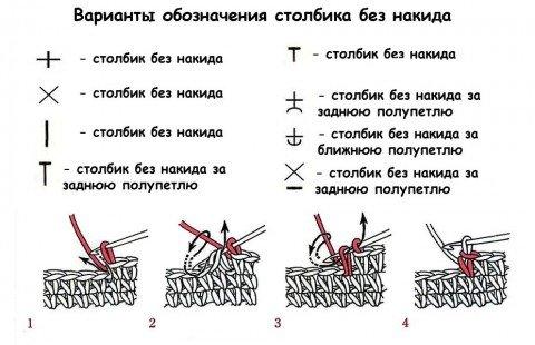 Схема вязания столбиков без накида за заднюю полупетлю