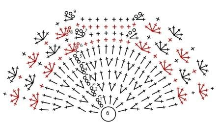 Схема вязания центральной и затылочной части