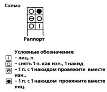 Схема вязания патентной резинки