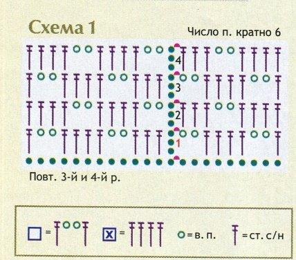 Схема вязания №1
