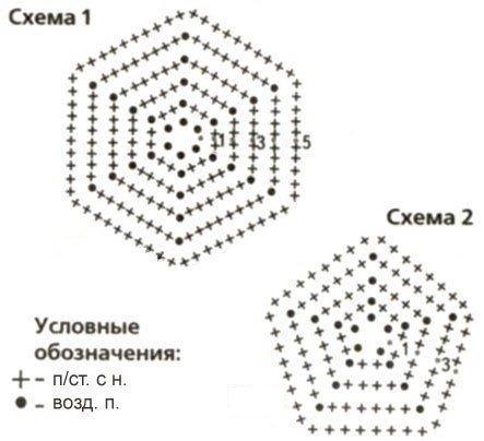Схема вязания мотивов