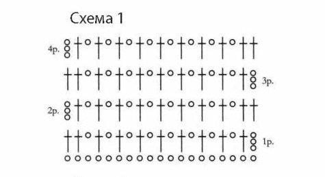 Схема вязания филейной сетки