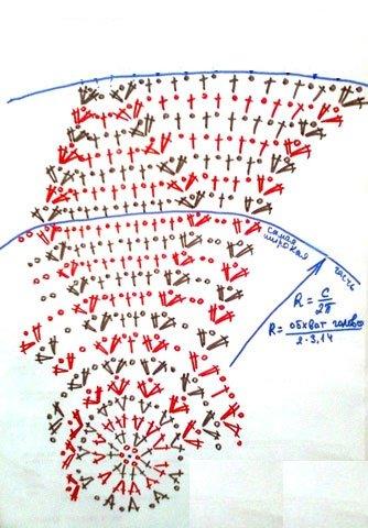 Схема вязания донышка и боковой части
