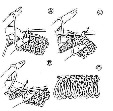 Схема вязания бахромы