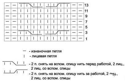 Схема вязания косы