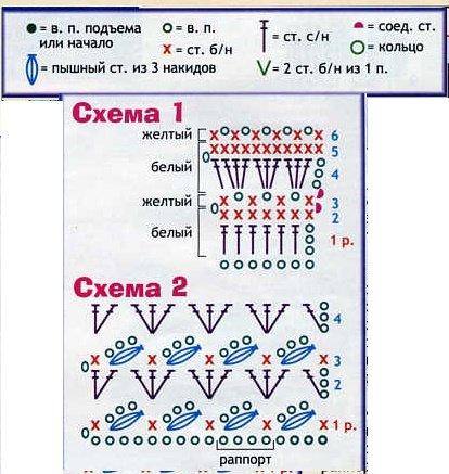 Схема вязания и условные обозначения