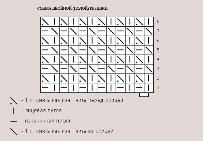 Двойная резинка схема вязания