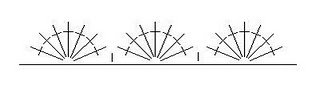 Схема веерной обвязки