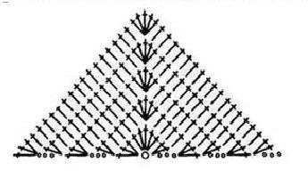 Схема вязания ушка
