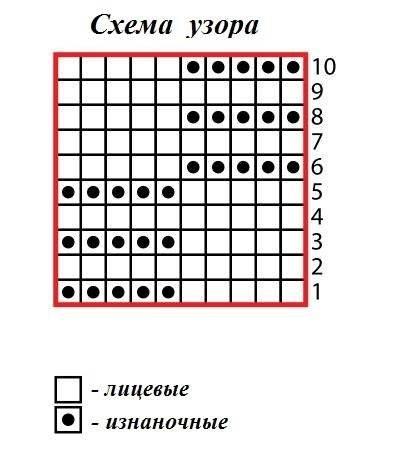 Схема вязания шахматного узора