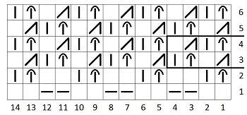 Схема вязания английской резинки