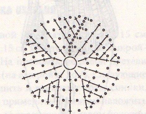 Схема вязания донышка шапочки