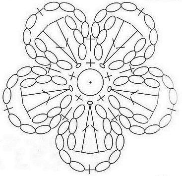 Схема вязания цветочка