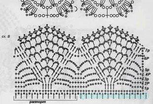 Схема вязания воланов