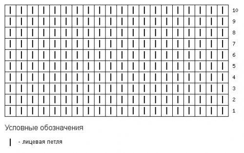 Платочная вязка. Описание, схема и выкройка