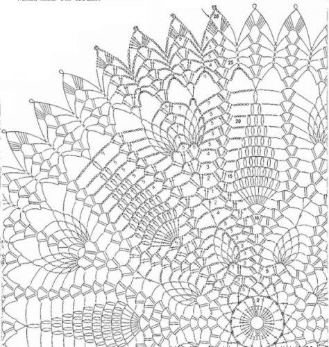 Схемы ажурного вязания спицами круговыми спицами