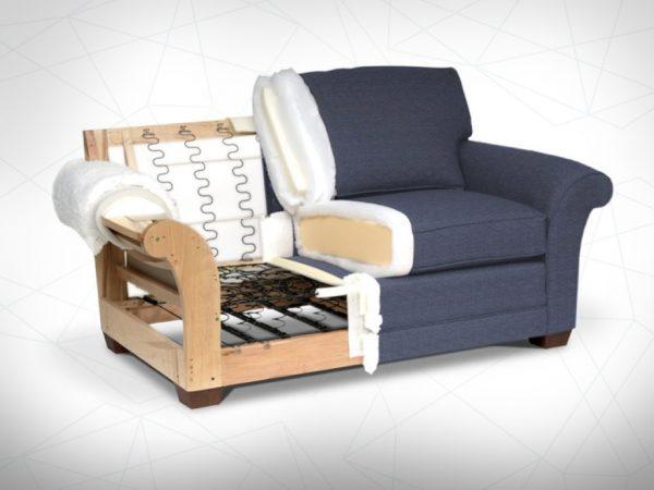 Качественные материалы и комплектующие для производителей мебели